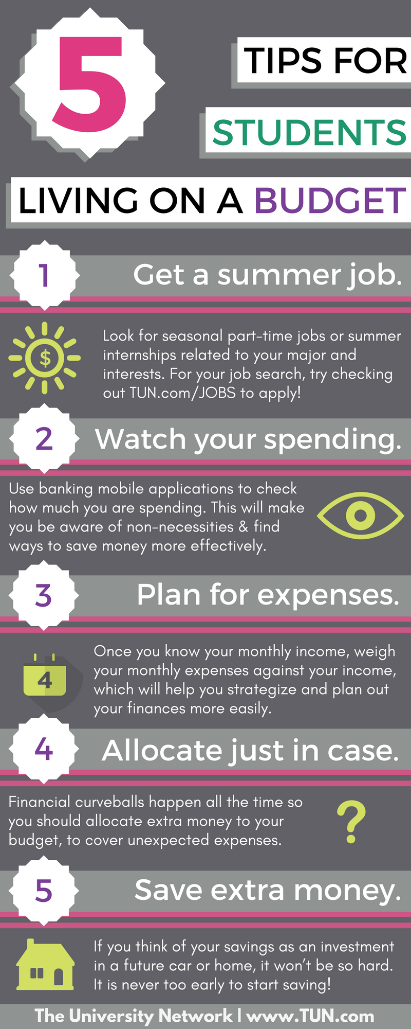 5 Tips for College Students Living on a Budget | Pinterest