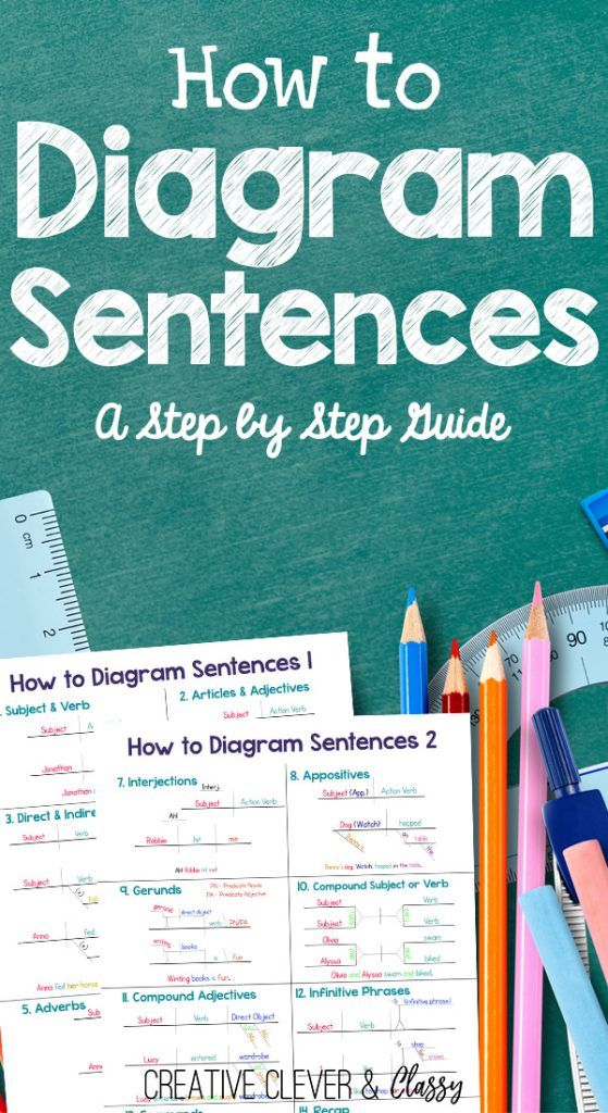 Learning how to diagram sentences can be very daunting but the learning how to diagram sentences can be very daunting but the skill can be extremely ccuart Gallery