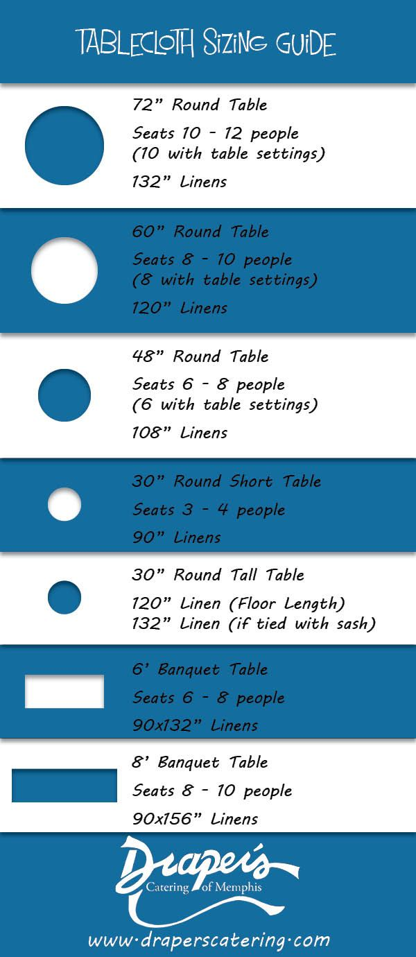 Dining table dimensions standard  Table linen sizes for standard tables  Wedding u Even Planning