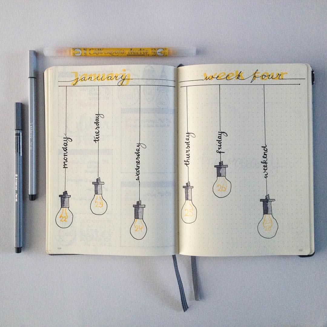 "Rian Wanningen-vd Hurk on Instagram: ""• BULLET JOURNAL • This is last weeks spread. This will be the last spread in January (light bulb) theme. This week will be something…"""