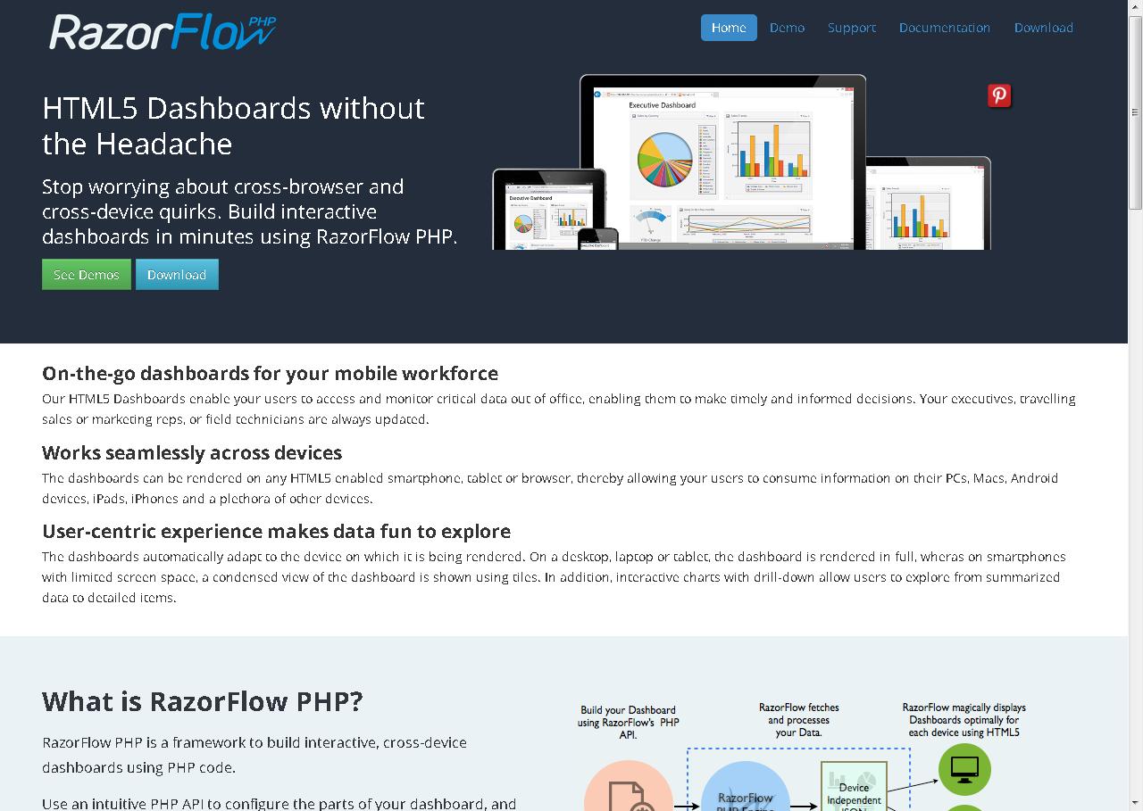 Home RazorFlow PHP Dashboard Framework HTML5