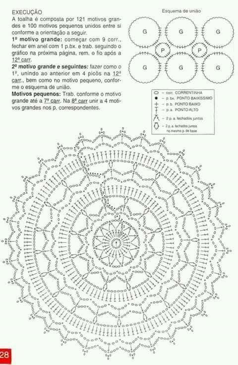 Motivo circular crochet patron | Crotchet