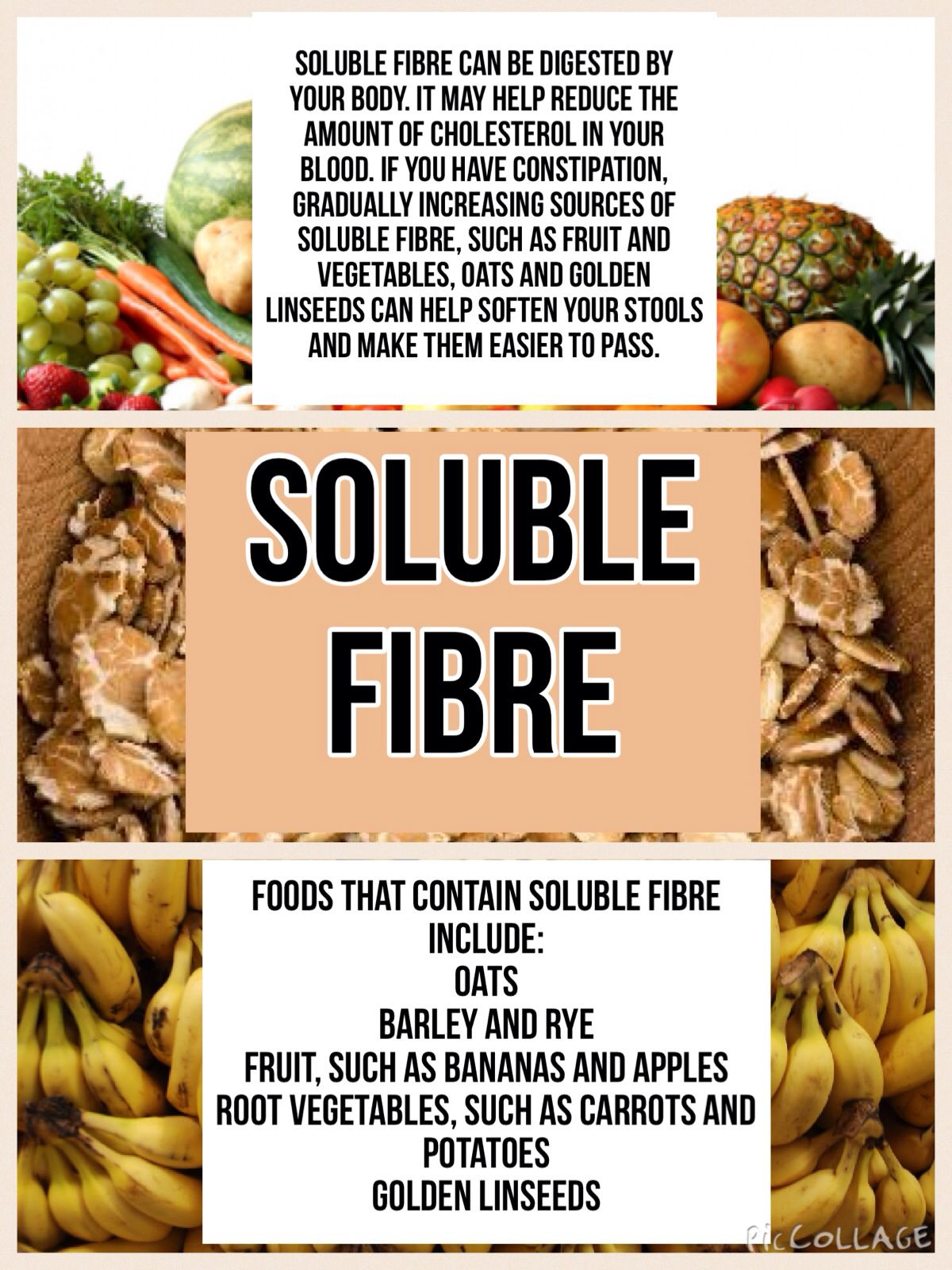 Soluble Fibre