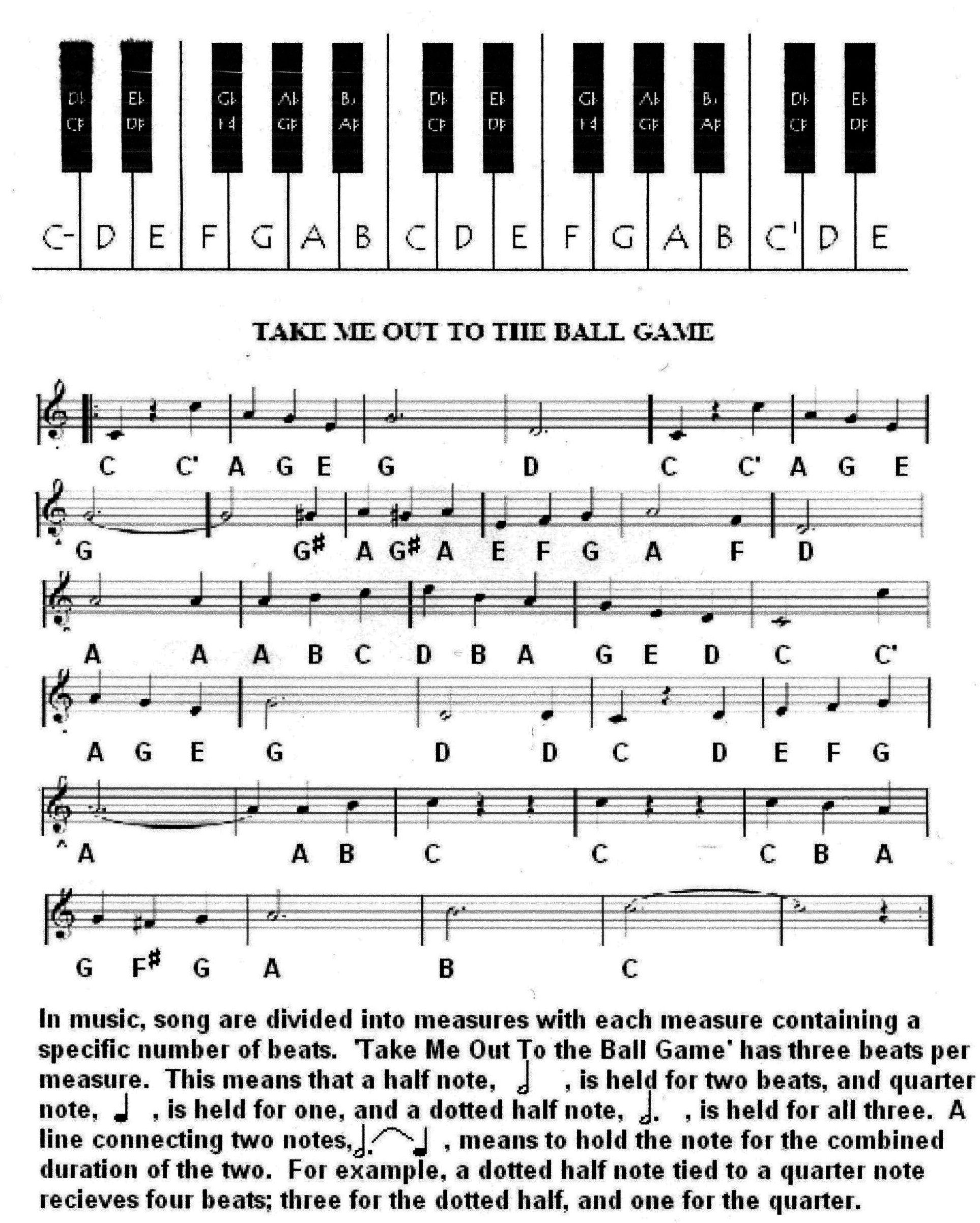Music Sheet Of The Sound Of Music How Read Sheet Music Piano