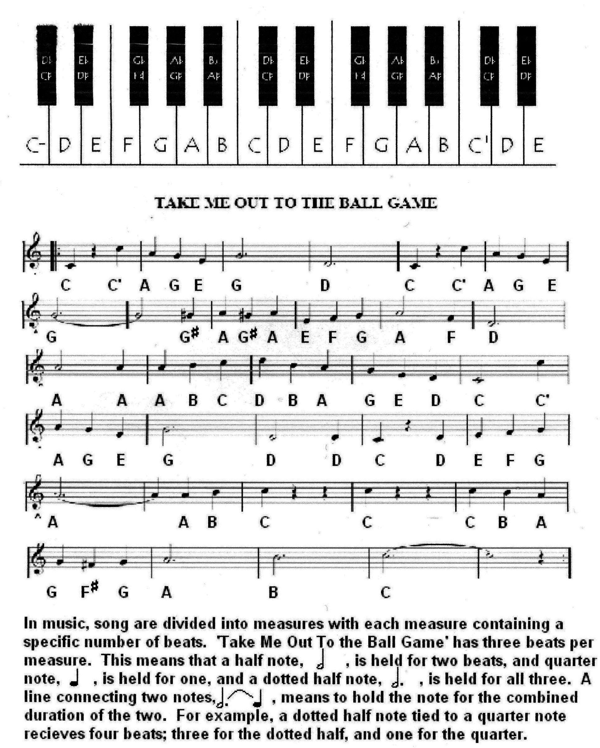Hawaiidermatology Com Sheet Music Piano Sheet Music Piano Music