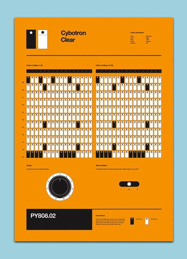 roland tr 808 pattern poster record covers pinterest roland tr 808 drum patterns and. Black Bedroom Furniture Sets. Home Design Ideas
