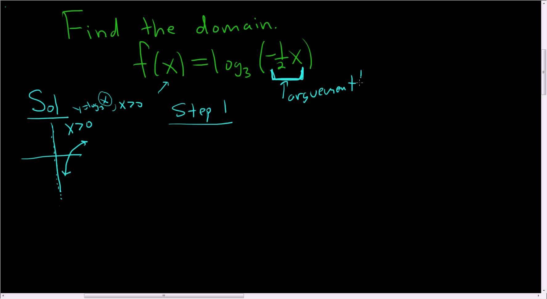 Domain Function Of Log
