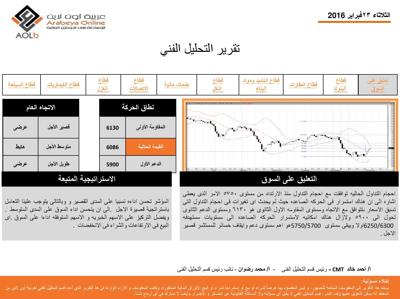 شركة عربية اون لاين | التحليل الفني | 23-02-2016 | البورصة المصرية |  البورصة | الاسهم