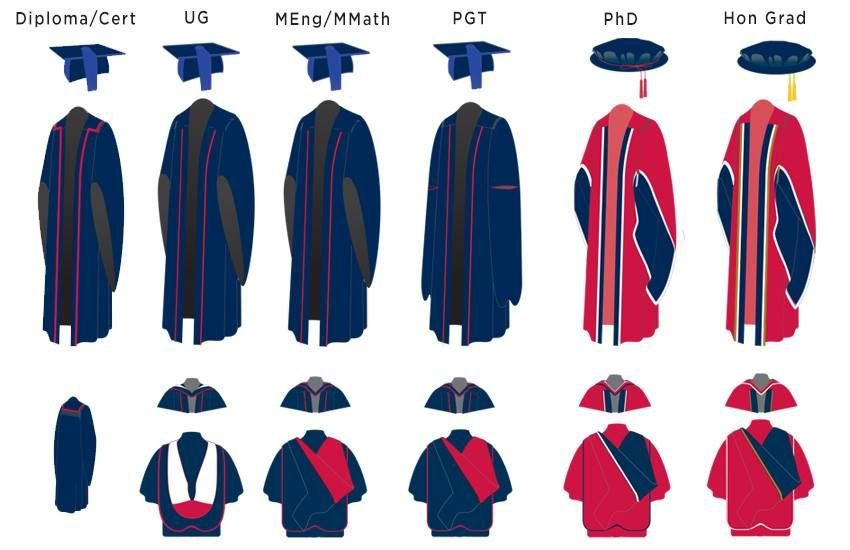 Image result for brunel graduation gown | PhD Chronicles ...