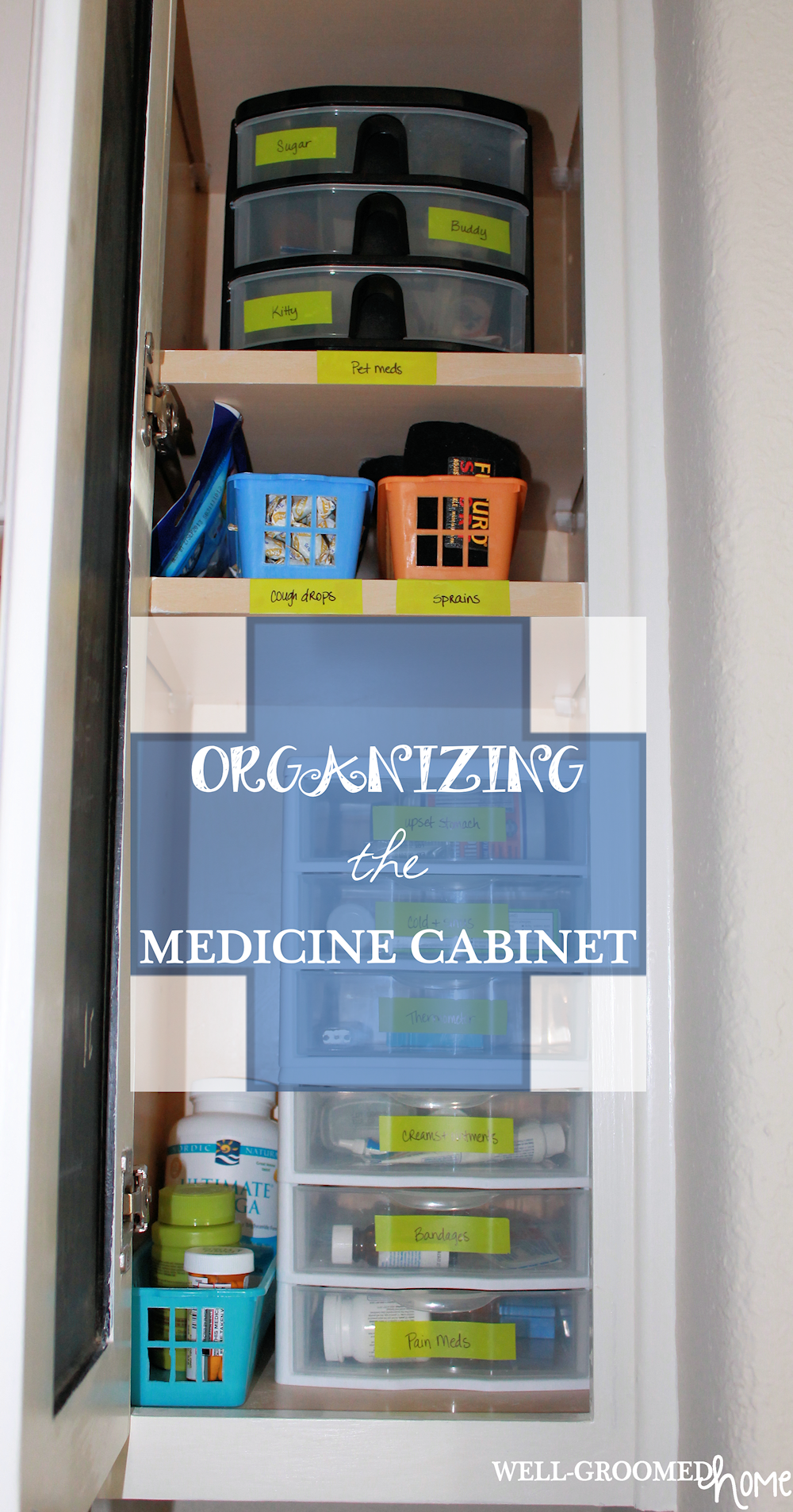 Organizing the Medicine Cabinet | Organization | Pinterest ...