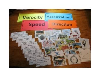 Speed, Velocity and Acceleration Card Activity   Science ...