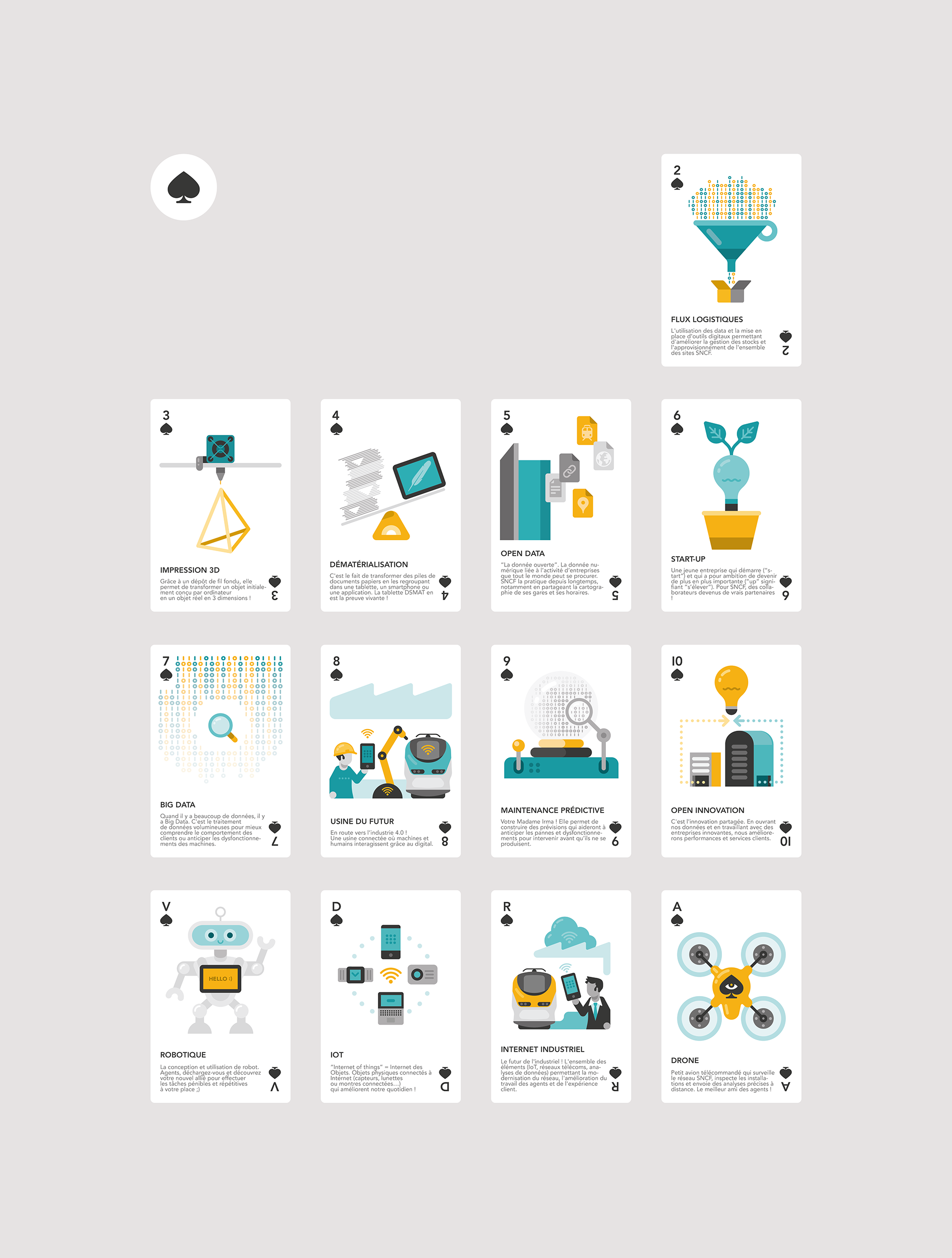 Sncf Playing Cards On Behance In 2020 Cards Playing Cards Print