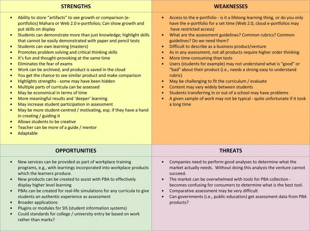 Swot Analysis Definitions And Matrix  Eriknewland
