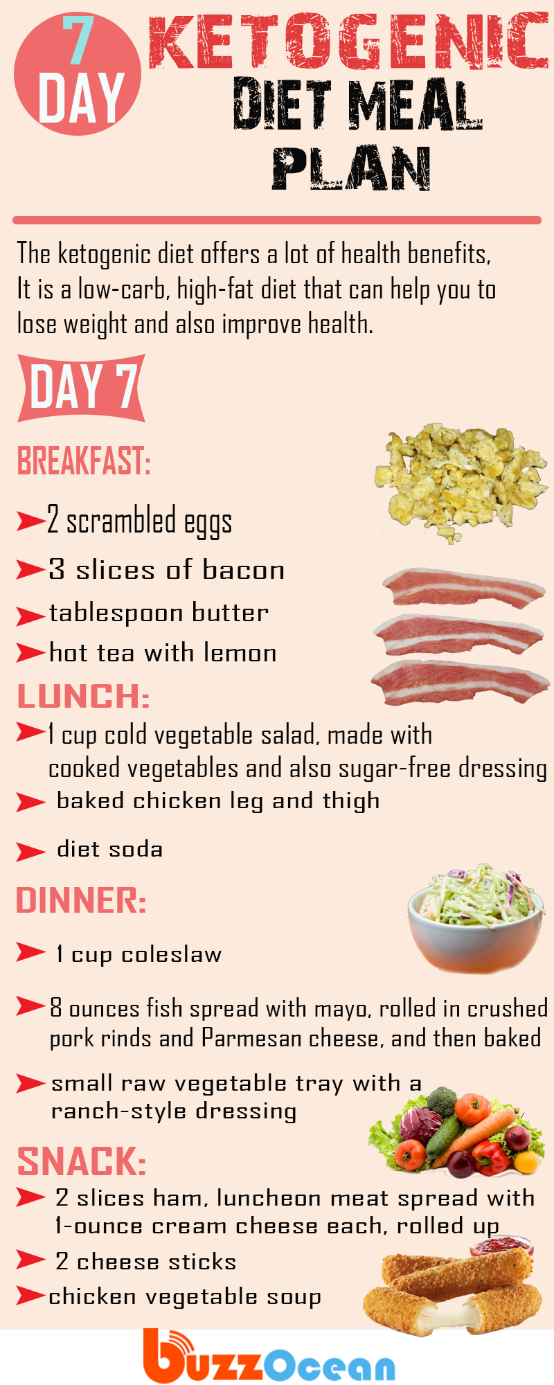 Pin On Diets Weight Loss