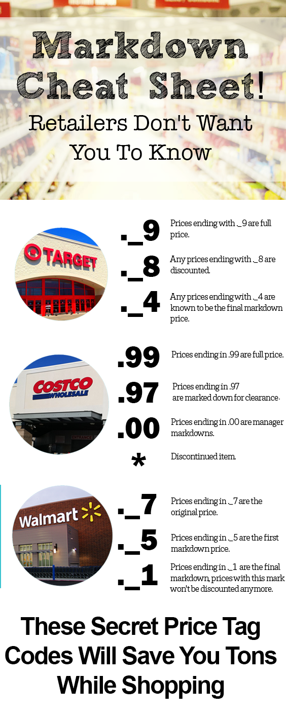 Big retailers use secret price codes to let employees know about future price drops, here's how to read them...