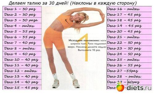 Схемы Похудения В Месяц. План питания и тренировок для похудения за месяц