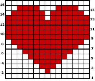 Photo of CrochetKitten.com: Crocheting From a Graph