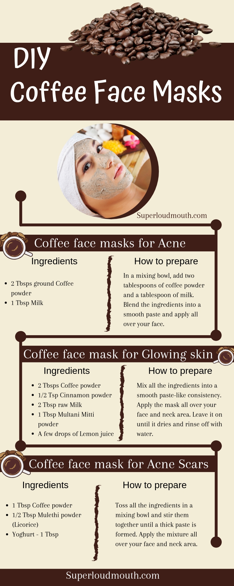 Photo of Coffee face mask recipes for Acne, Glowing skin and other skin issues