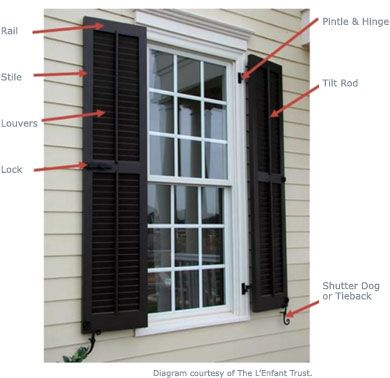 Exterior Window Shutters Window Shutters On Historic Properties Windows Pinterest