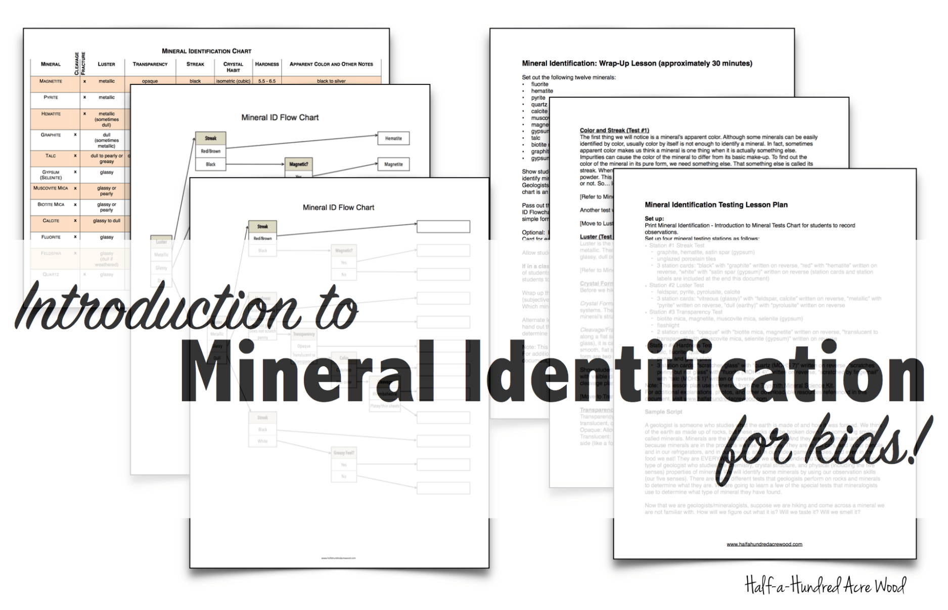 Mineral Identification Stations Amp Flowchart