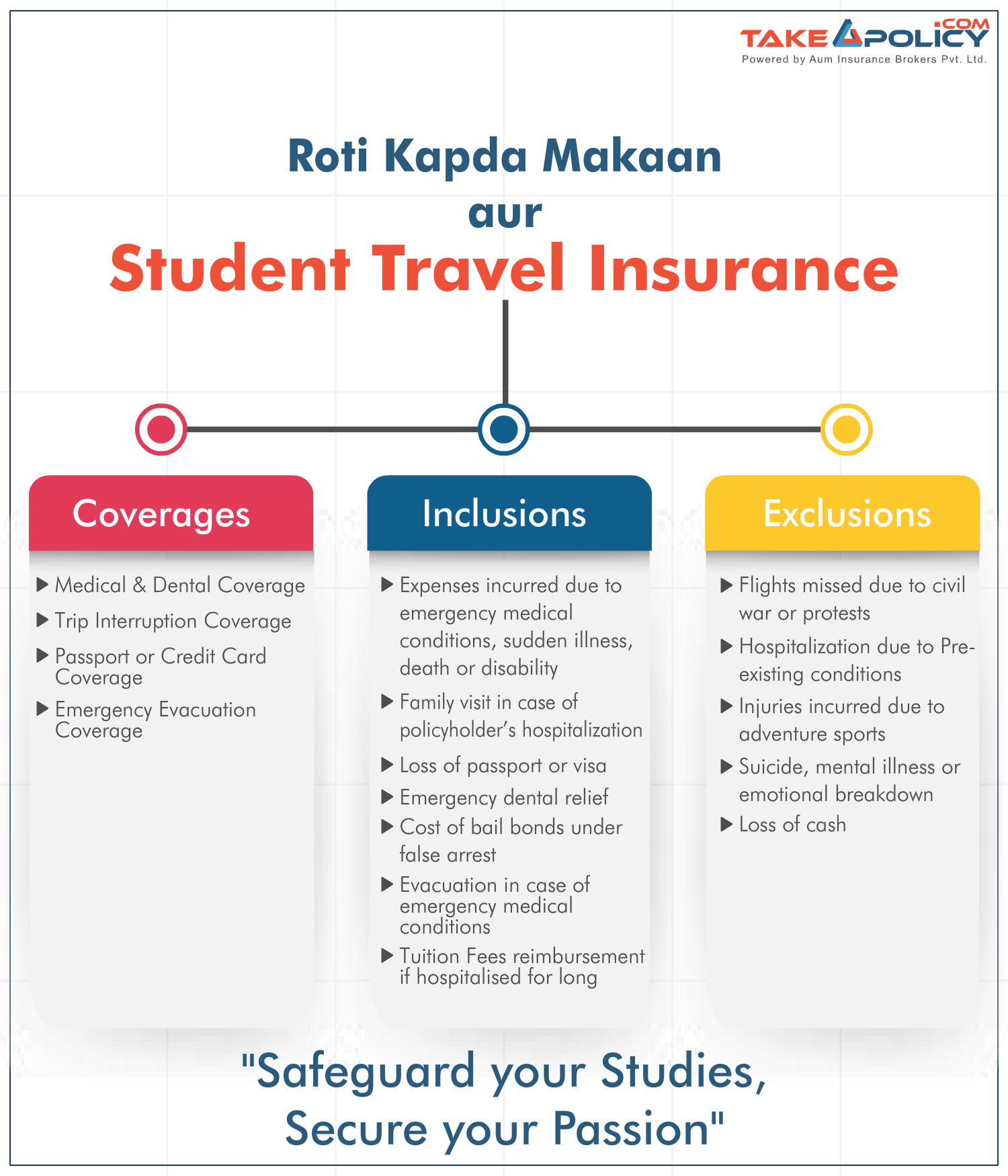 Safeguard Your Studies Secure Your Passion Takeapolicy
