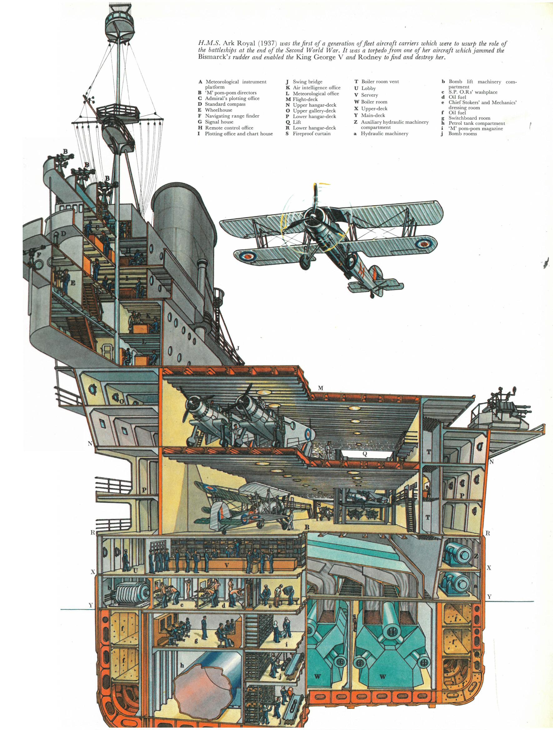 BRITISH ROYAL NAVY WAR SHIP CROSS SECTION CUTAWAY PAINTING REAL CANVASART PRINT