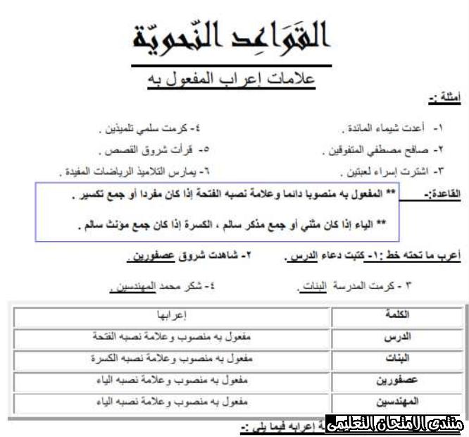 مذكرة بن عاصم في النحو لخامسة ابتدائي ترم ثاني Exam
