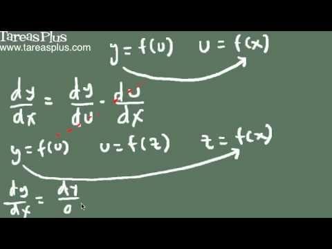Regla De La Cadena Parte 1 Regla De La Cadena Regla Calculo Diferencial