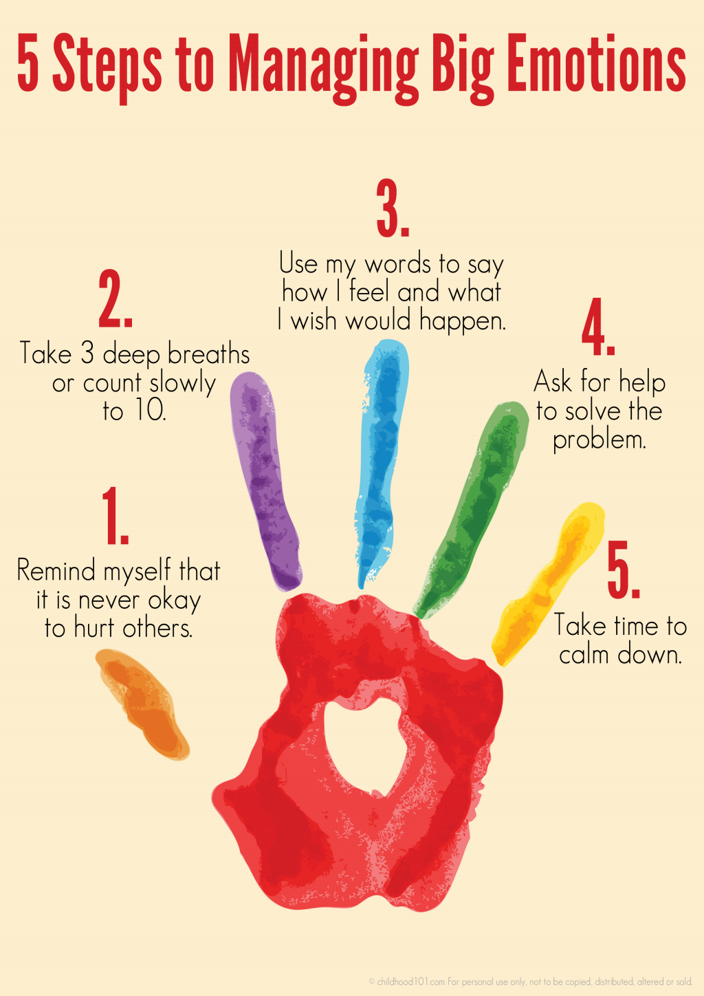 5 Steps To Managing Big Emotions Printable Poster For Kids Pdf Google Drive Mindfulness For Kids Art Therapy Activities Emotions