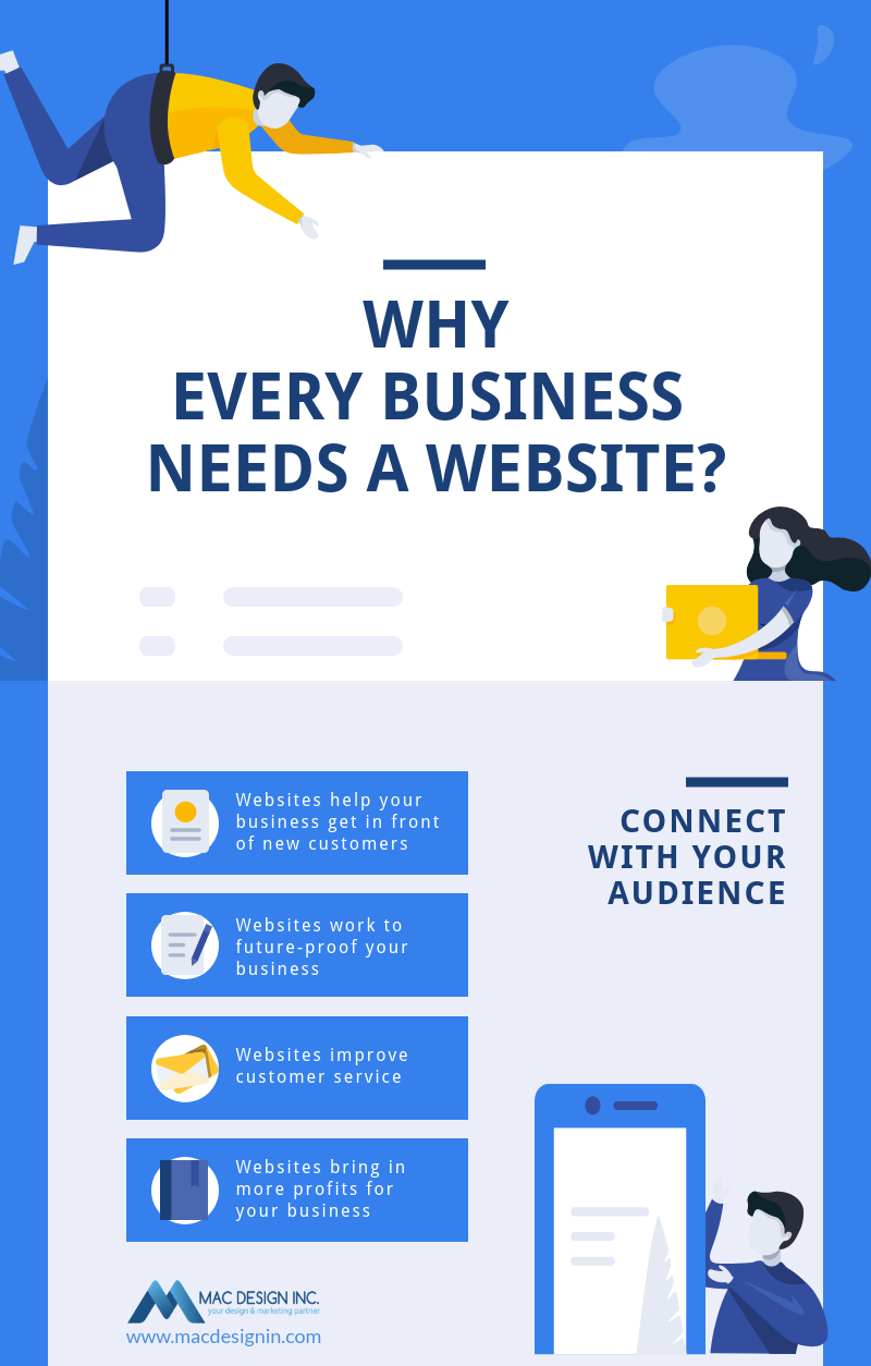 Why Every Business Needs A Website Small Business Web Design Web Development Design Website Design Company