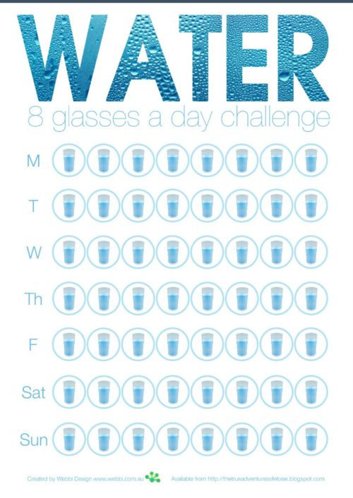 Daily Water Drinking Chart