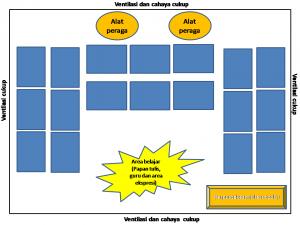 Pengelolaan Kelas Efektif Aplikasi Sederhana Kursus Tangerang Citra Raya Aplikasi Sederhana Berkelas
