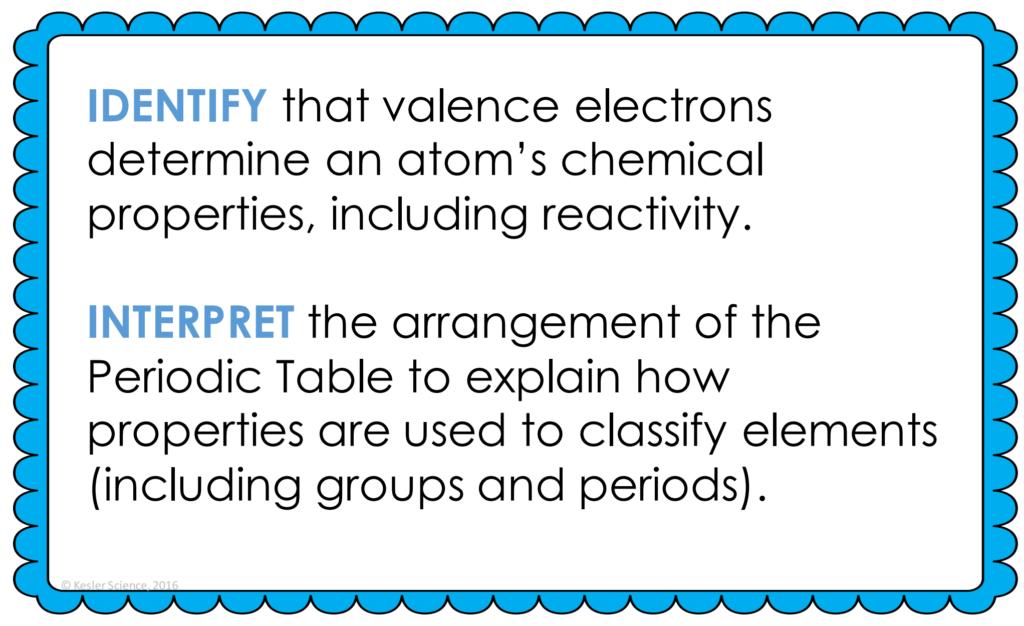 Periodic Table And Reactivity 5e Lesson Plan Pinterest Periodic