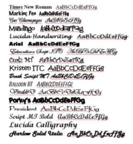 letter types Fontscom provides the biggest and best selection of high quality desktop and web fonts try, buy and download classics like helvetica, univers, frutiger, trade.