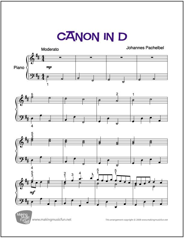 Canon In D Pachelbel Sheet Music For Piano Solo Digital Print