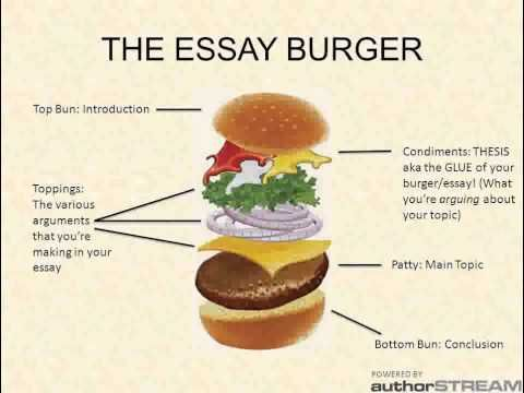 Cheeseburger essay template custom thesis statement writing for hire gb