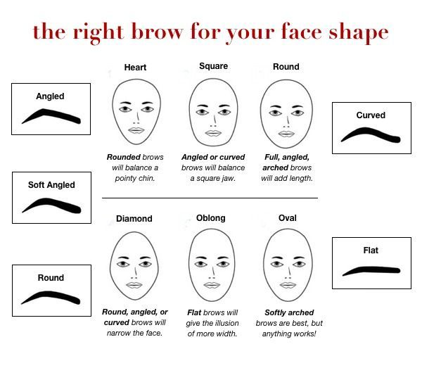 Find Your Idea Nice Eyebrow Shapes For Round Faces Hair