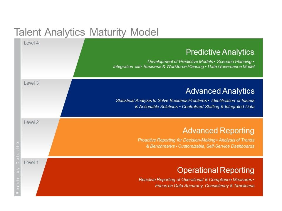 Pin By Paradox On Human Resources Using People Data Analytics