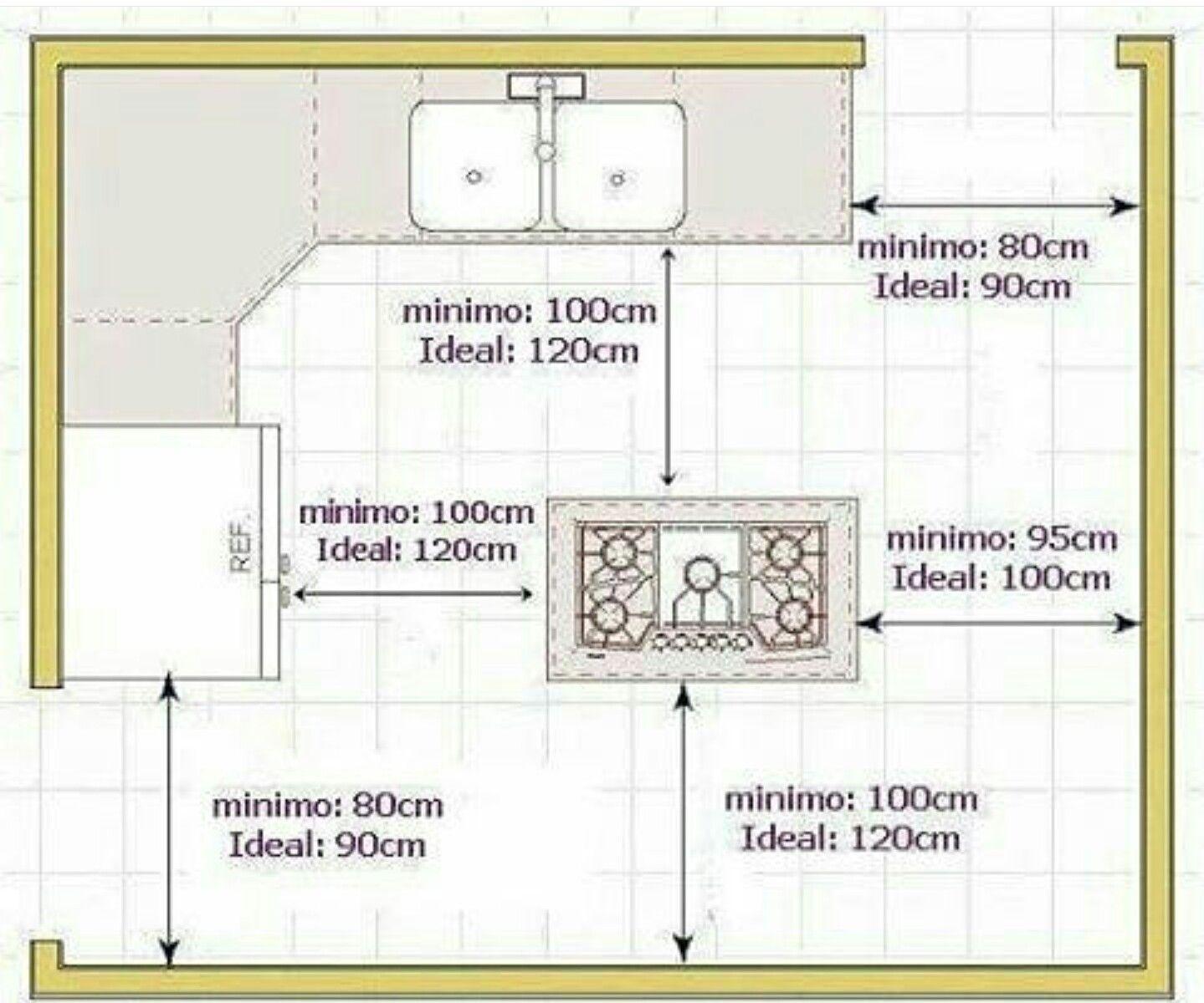 Pin de katy katrina en ksa pinterest cocinas planos y for Medidas isla cocina