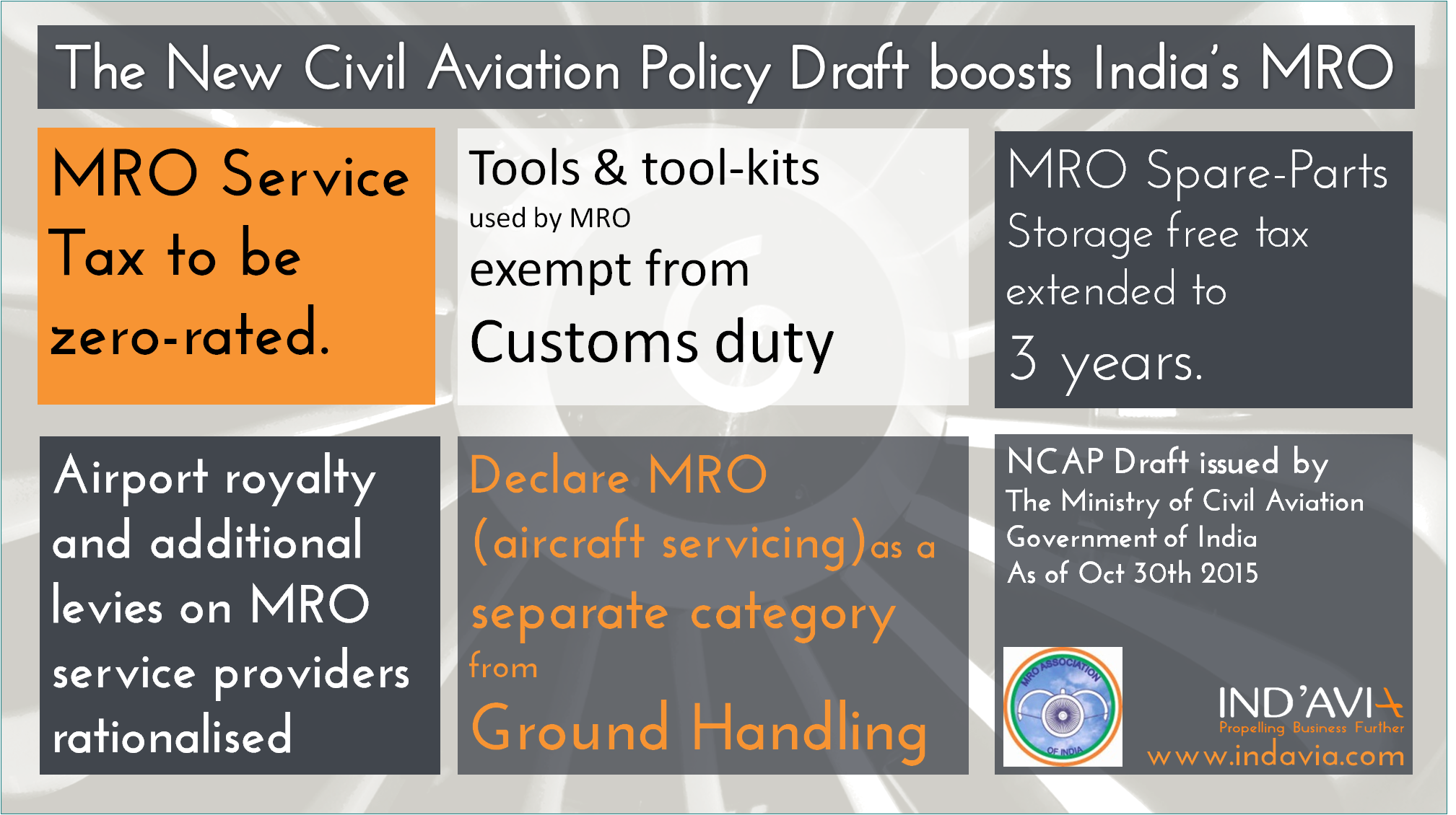 India's new civil aviation policy  and its MRO boosting measures October 30th 2015