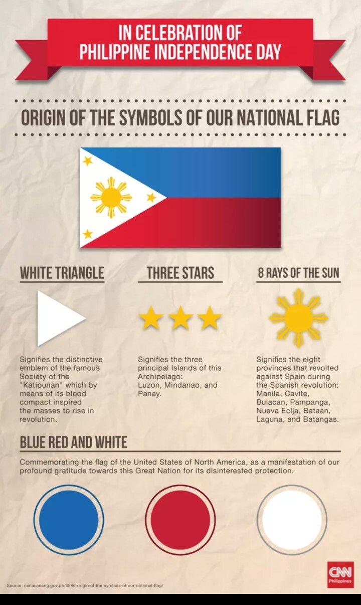 Philippine Flag Philippine Flag Filipino Tattoos Philippines Culture