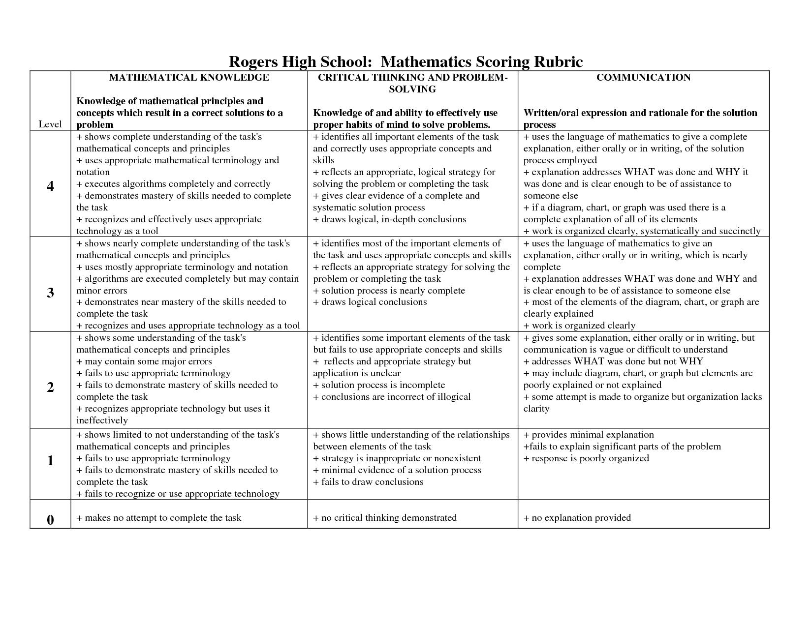 Rubric High School Math