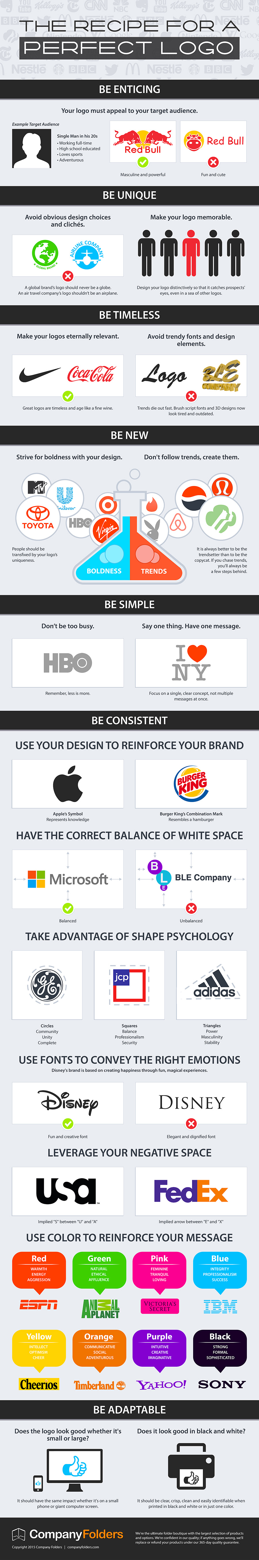 Obraz z https://assets.entrepreneur.com/static/1427822462-design-perfect-business-logo-infographic.jpg.