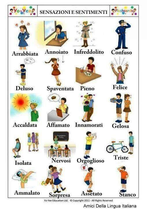 Learning Italian Like Children Lingua Estrangeira Aprender