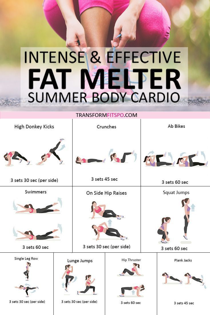 ⭐️ How to Melt Fat? Summer Cardio Workout for Women! Intense and Effective... - Transform Fitspo