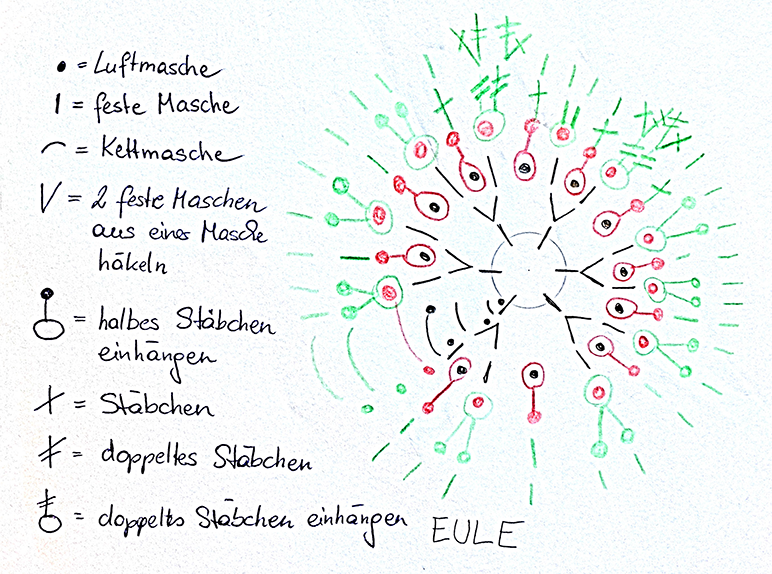 eule.png (772×574) | Filethäkeln | Pinterest