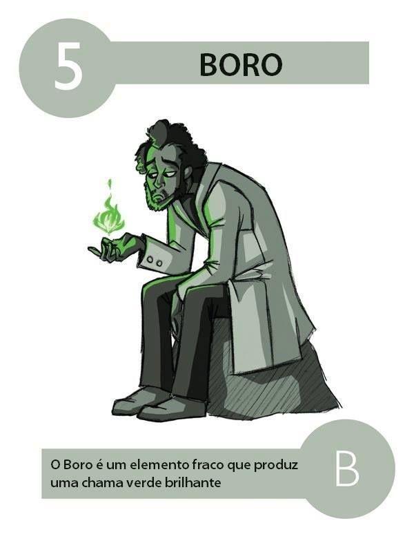 O Boro é um elemento químico muito leve, de massa atômica 11u e - new tabla periodica nombre y simbolos de los elementos
