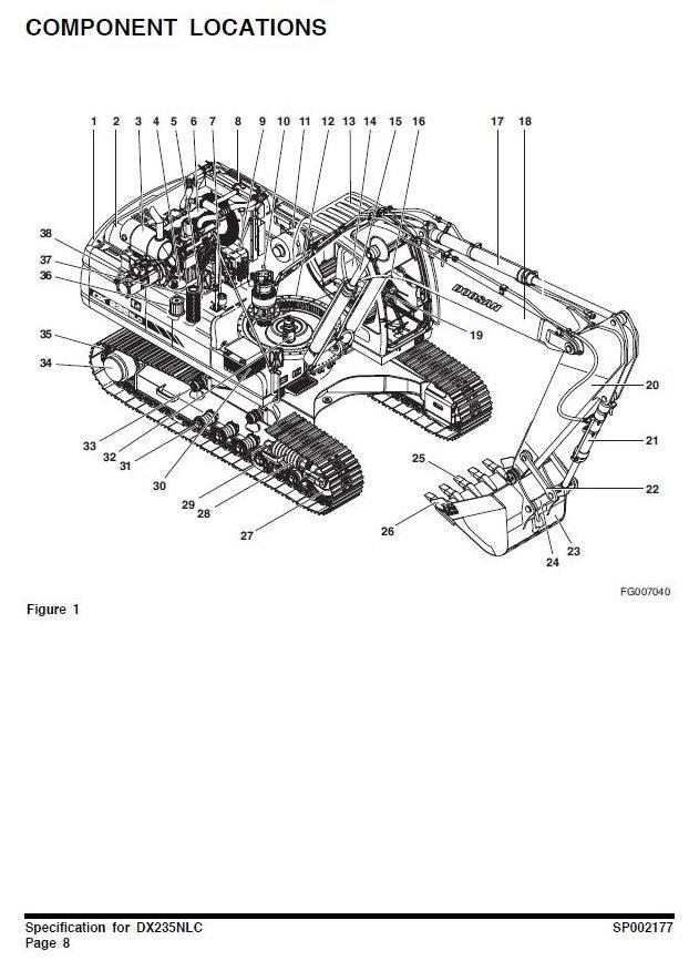 doosan crawler excavator type dx235nlc s  n  50001 and up