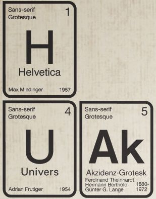 The periodic table of typefaces periodic table resume layout and periodic table design google search urtaz Images