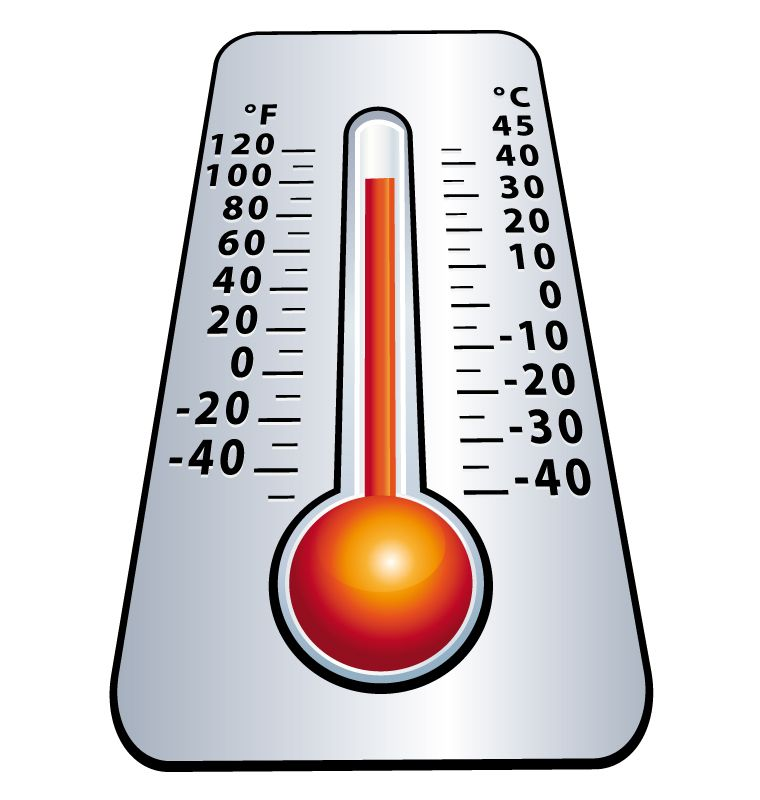 Do you know the temperature danger zone in which bacteria